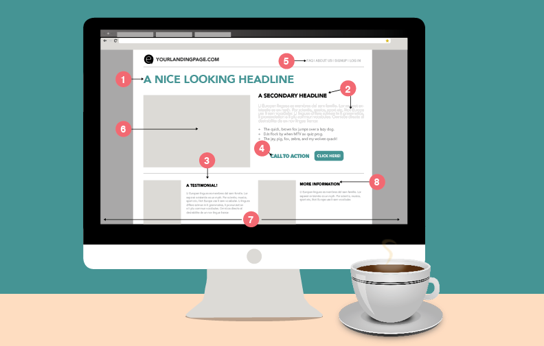 Image - Designing the Perfect Landing Page