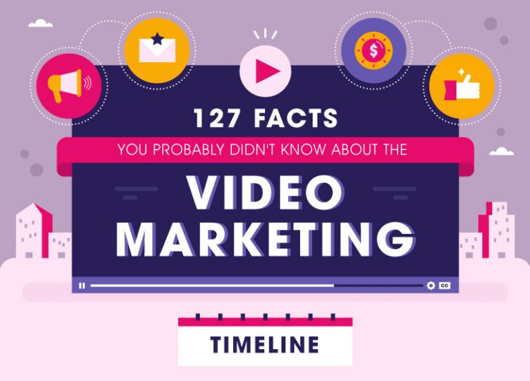 Image - 127 Facts You Probably Didn't Know About Video Marketing